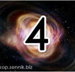Czwórka - horoskop numerologiczny